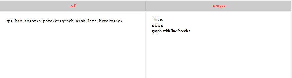 پاراگراف در HTML جلسه پنجم پاراگراف در HTML جلسه پنجم پاراگراف در HTML جلسه پنجم html paragraphs example12