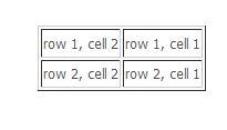 جداول HTML جلسه هفتم جداول HTML جلسه هفتم جداول HTML جلسه هفتم table1
