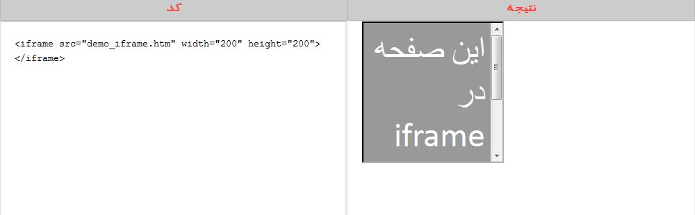 آموزش  HTML iframes آموزش HTML iframes آموزش HTML iframes Capture 6