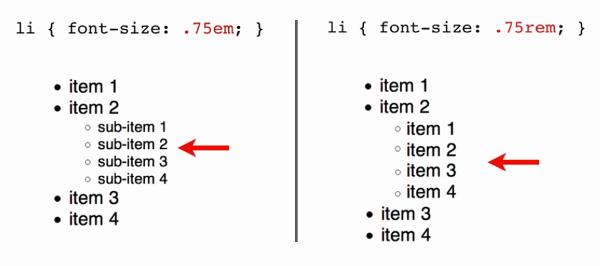 li-rem واحدهای اندازه گیری در css واحدهای اندازه گیری در CSS li rem